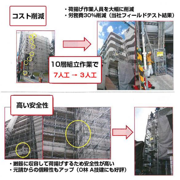 ランディングボックス特徴説明用画像