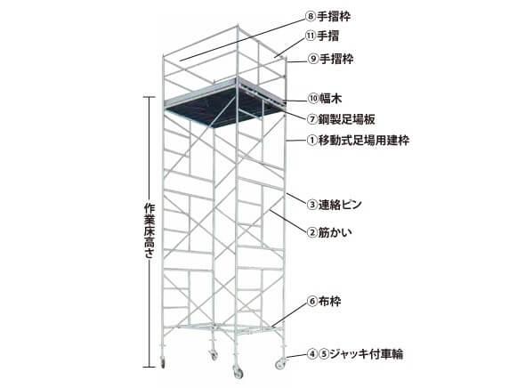 鋼製ローリングタワー(ドブメッキ)商品スライド画像1枚目