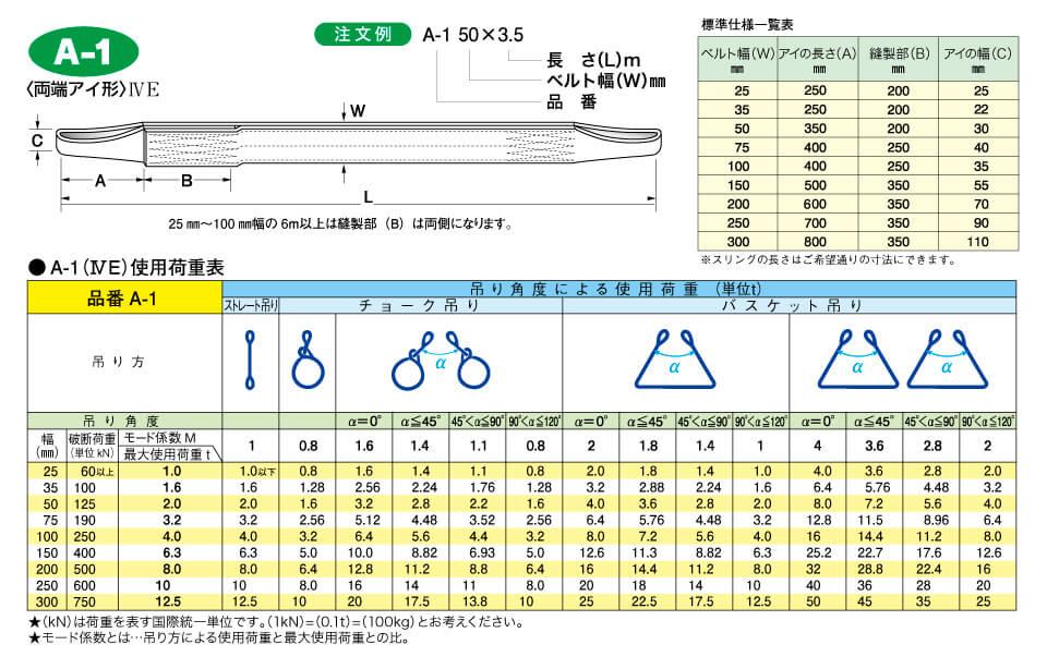 ロックスリングシグマ規格表画像