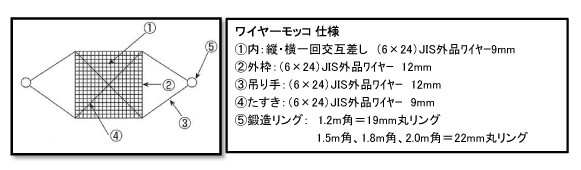 ワイヤーモッコ綿頒布付商品規格説明画像